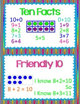 Math Fact Strategies Anchor Chart Cards