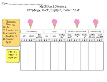 Math Fact Strategy Tracker