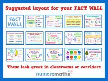 Math Fact Wall display
