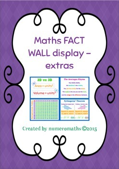 Math Fact Wall (extras) display posters
