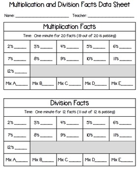 Math Facts Bundle - Multiplication and Division Facts through 12!