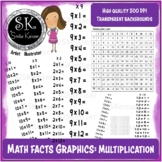 Math Facts Clip Art, Multiplications Graphics, Visuals, Ma