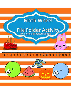 Addition, Subtraction, Division, and Multiplication