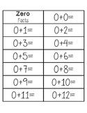 Math Facts Flash Cards