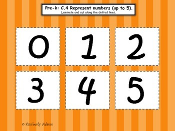 Math Facts Fluency (Math Manips Toolbox Kits)