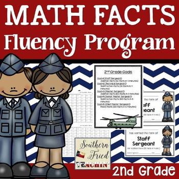 Math Facts Fluency Program Second Grade (Addition & Subtraction)
