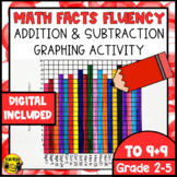 Addition & Subtraction Drill and Graph Practice