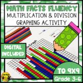 Multiplication & Division Drill and Graph Practice