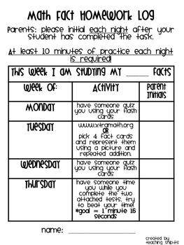 fact about homework