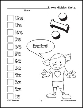 Math Facts Incentive Charts
