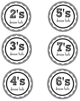 Math Facts Labels