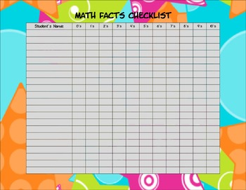 Math Facts Mastery Checklist