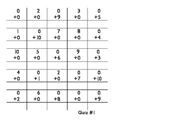 Math Facts My Way - Alternative to Saxon