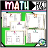Math Facts Posters