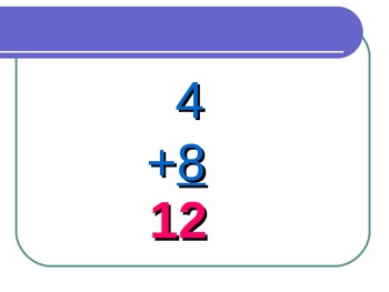 Math Facts Power Point for the Four Rule for math fluency with Common Core