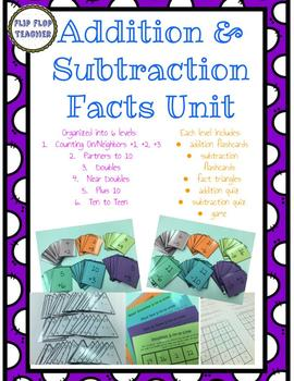 Math Facts Unit - Addition and Subtraction