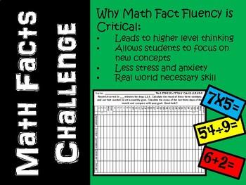 Math Facts Challenge