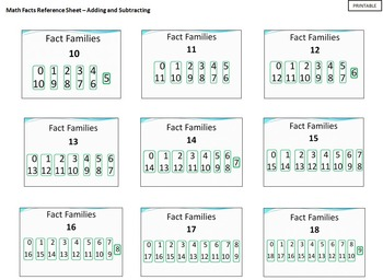 Math Facts - adding and subtracting 10-18 - Teaching With PowerPoint