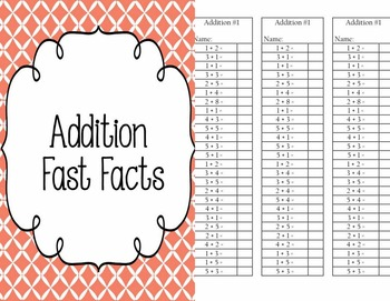 Math - Addition Fast Facts