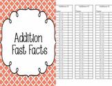 Math - Addition Fast Facts