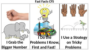 Math Fast Facts Criteria for Success Poster