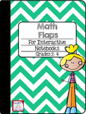 Math Flaps for Interactive Notebooks- EDITABLE