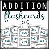 Math Flashcards: Addition to 10