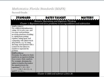 Math Florida Standards checklist