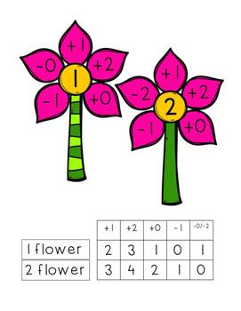 Math Flowers Numeracy Centre