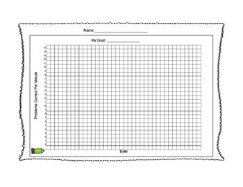 Fluency Progress Monitoring ROI Graphing Spreadsheet *Math Version*