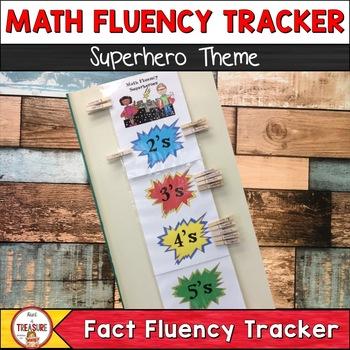 Math Fluency Superhero (Tracking System)
