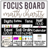 Math Focus Board/Word Wall Posters