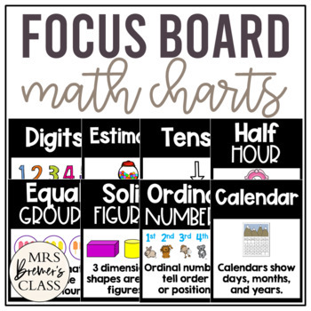 Math Focus Board Posters