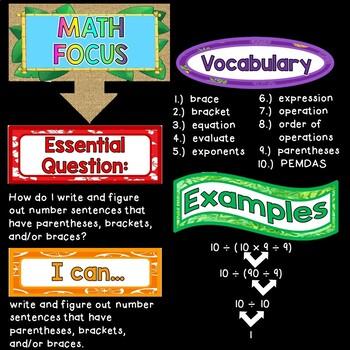Math Focus Wall Bulletin Set ~ TROPICAL TIKI Themed