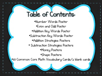 Math Focus Wall--Posters and Vocabulary Cards