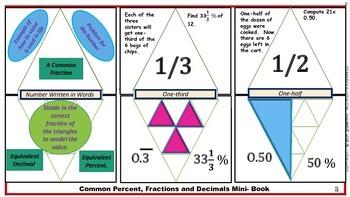 Math Foldable Templates