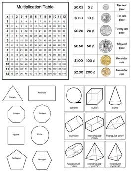 Math Folder - AUSTRALIAN version