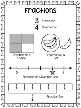 Math Folder Resources