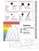 Math Folder Visuals & Aids