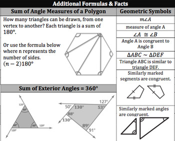 Math Formula Sheet with Visual Aids 7th/8th Common Core or  AzMerit Prep