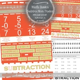 Subtraction Math Poster: Modern and Easy to Print Classroom Decoration