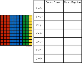 Math Fraction & Decimal 100s Grid Build-Your-Own Interactive Board Center