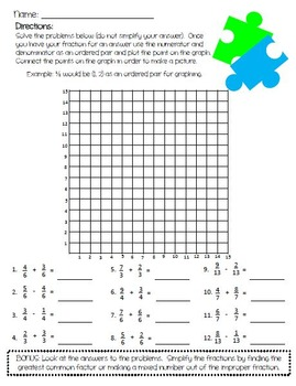 Math: Fraction Worksheets (Common Core Aligned)