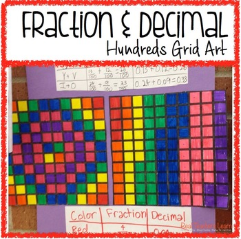 Math Fraction And Decimal Hundreds Grid Art Common Core