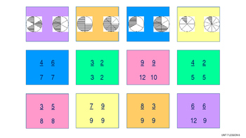 Math Fraction and Multiplication Warm Up Activity