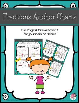 Math Fractions Anchor Chart