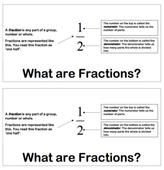 Math Fractions Flip Book for Teaching Basic Fractions
