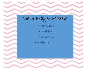 Math Frayer Models