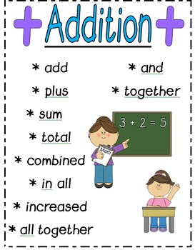 Math Function Signs for the Primary Classroom