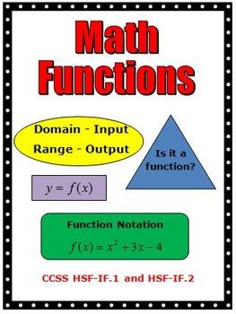 Math Functions Lesson - High School Algebra